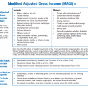 adjusted gross income - photo #35